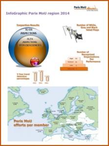 infographic-parismou2014