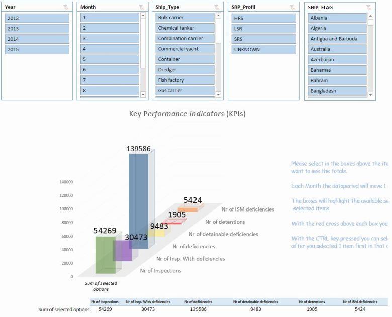ParisMou-KPIs