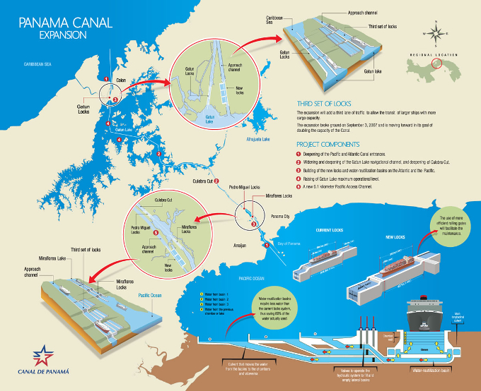 Panama-Canal-expansio-infographic