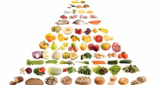 food-pyramid-620x330