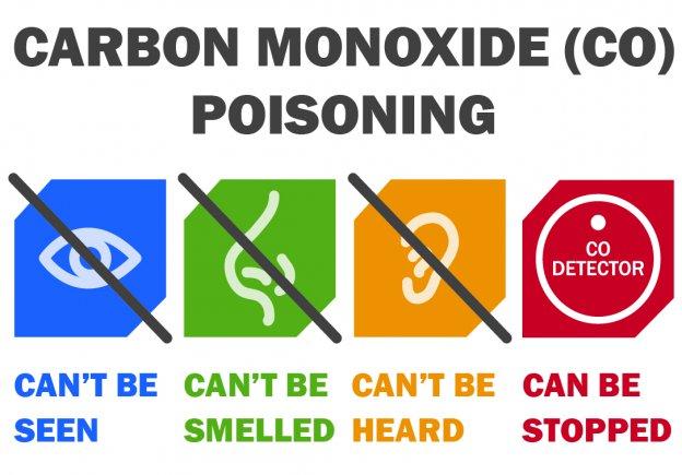 CO-Poisoning